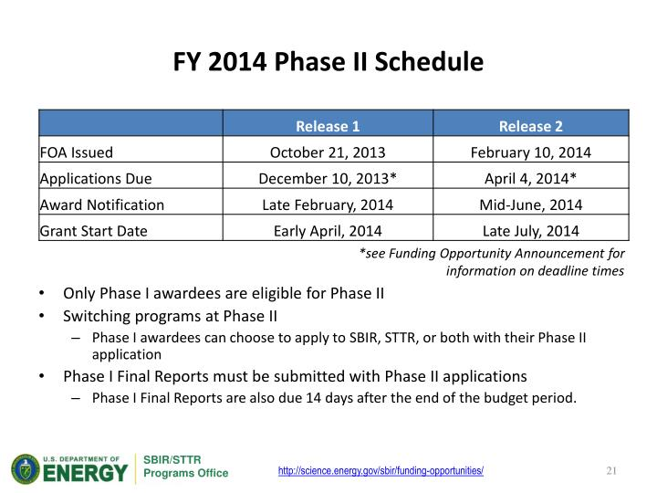 FY 2014 Phase II Schedule