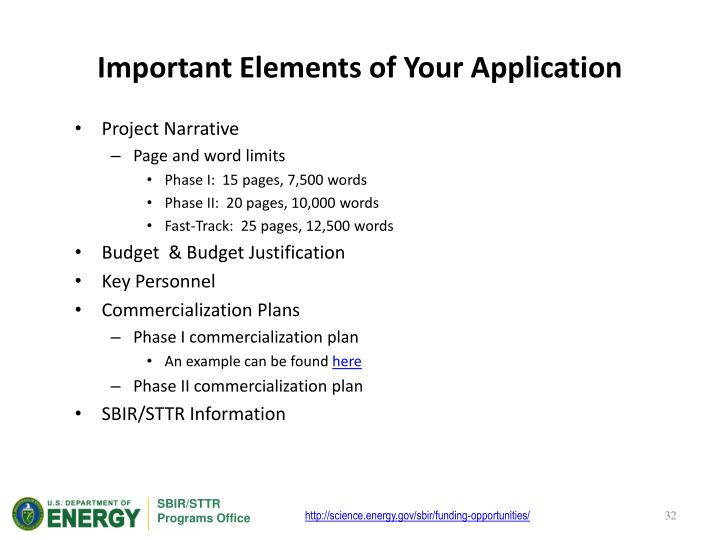 Important Elements of Your Application
