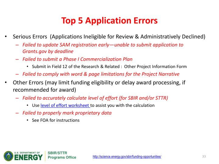 Top 5 Application Errors
