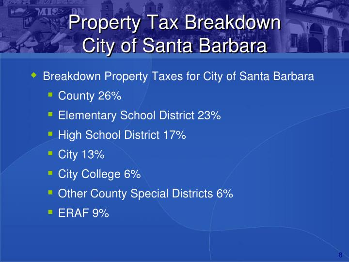 Property Tax Breakdown