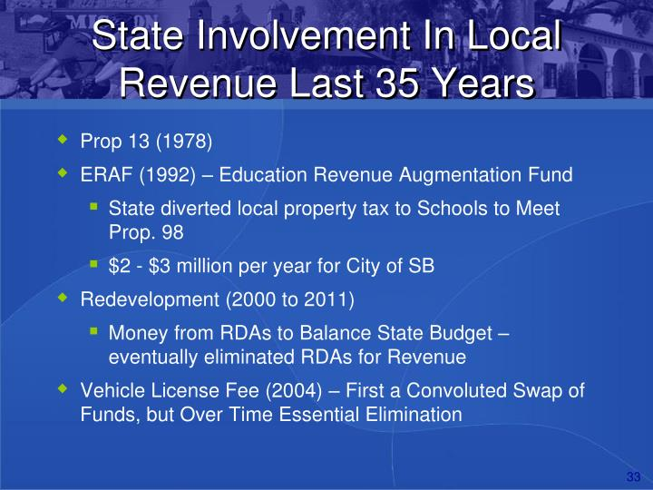 State Involvement In Local Revenue Last 35 Years
