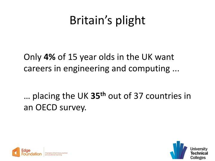 Britain's plight