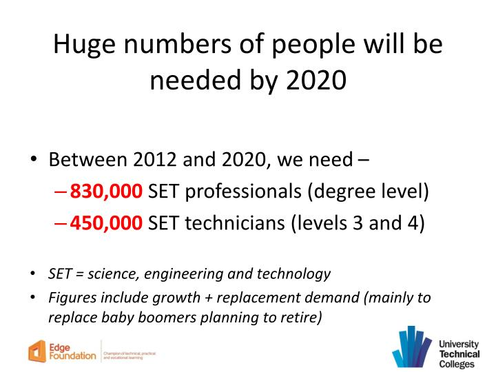 Huge numbers of people will be needed by 2020