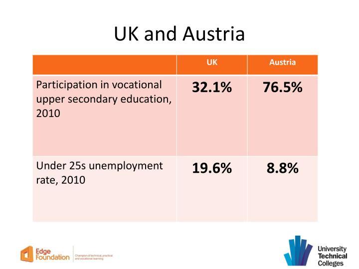 UK and Austria