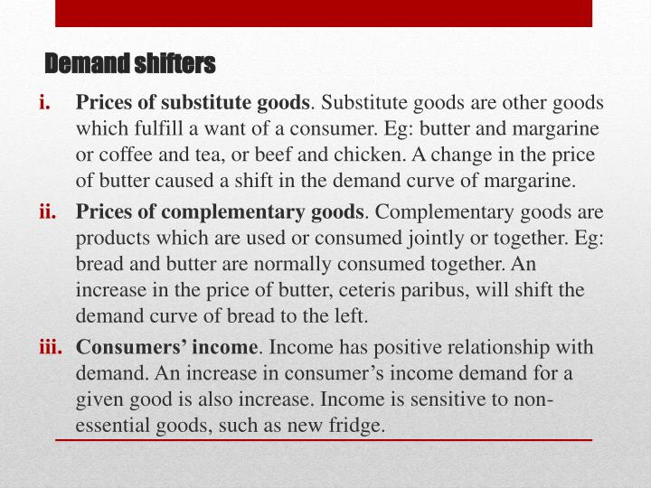 Prices of substitute goods