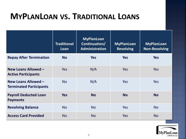 MyPlanLoan vs. Traditional Loans