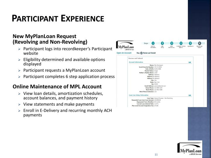 Participant Experience