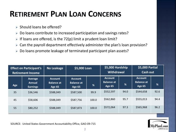 Retirement Plan Loan Concerns