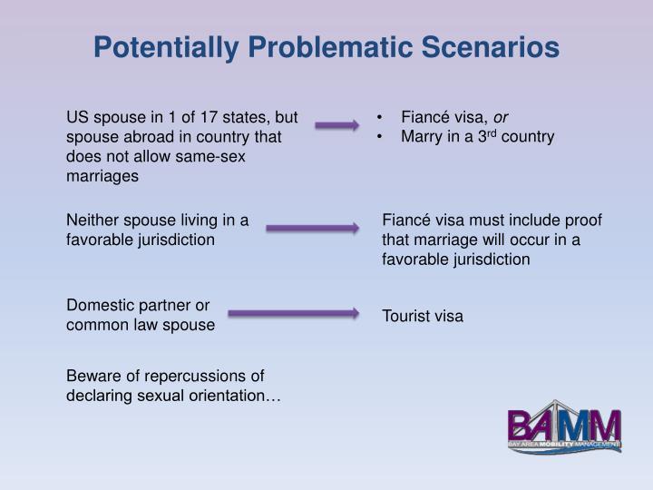 Potentially Problematic Scenarios