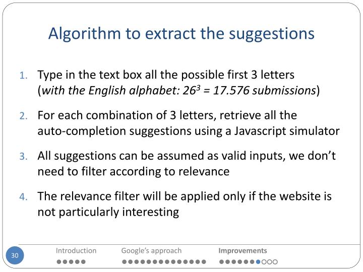 Algorithm to extract the suggestions