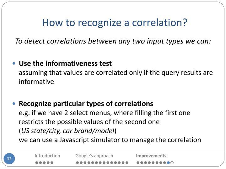 How to recognize a correlation?