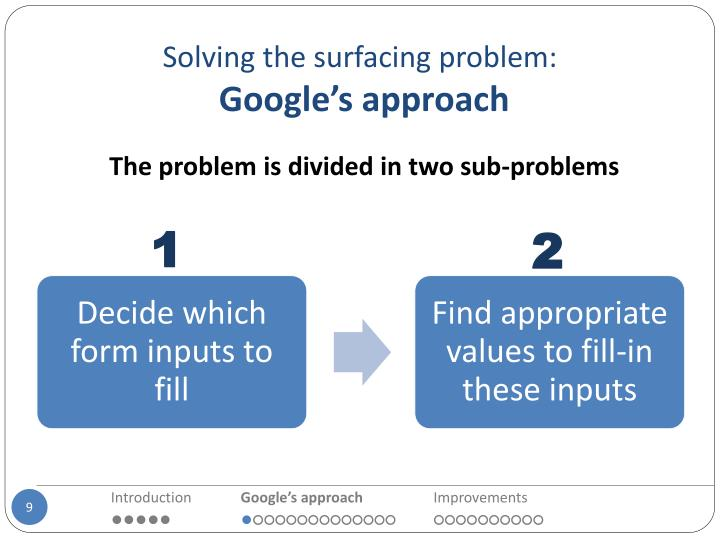 Solving the surfacing problem: