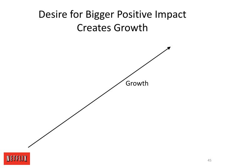 Desire for Bigger Positive Impact