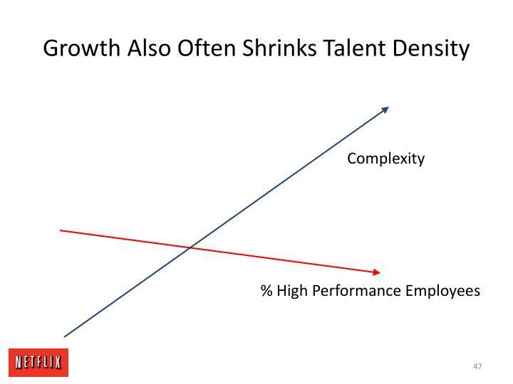Growth Also Often Shrinks Talent Density