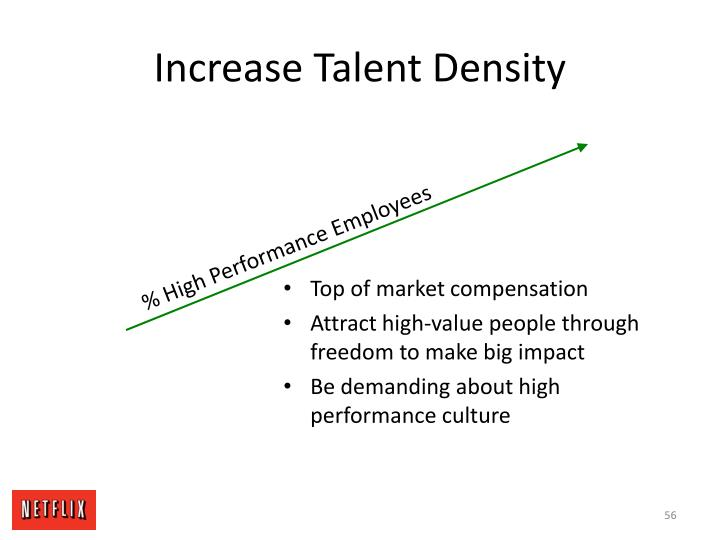 Increase Talent Density