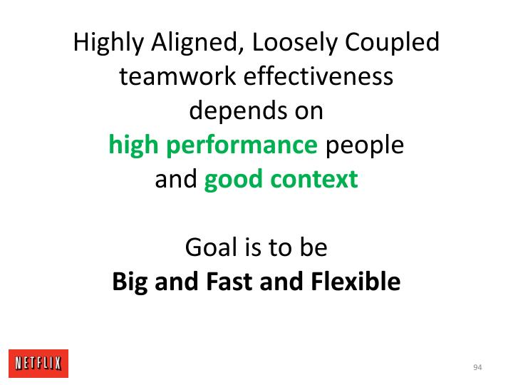 Highly Aligned, Loosely Coupled teamwork effectiveness