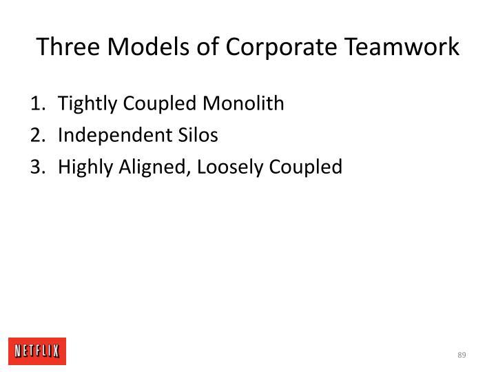 Three Models of Corporate Teamwork