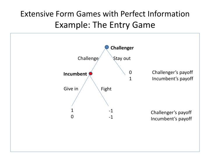 Extensive Form Games with Perfect Information