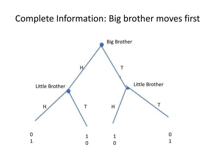 Complete Information: Big
