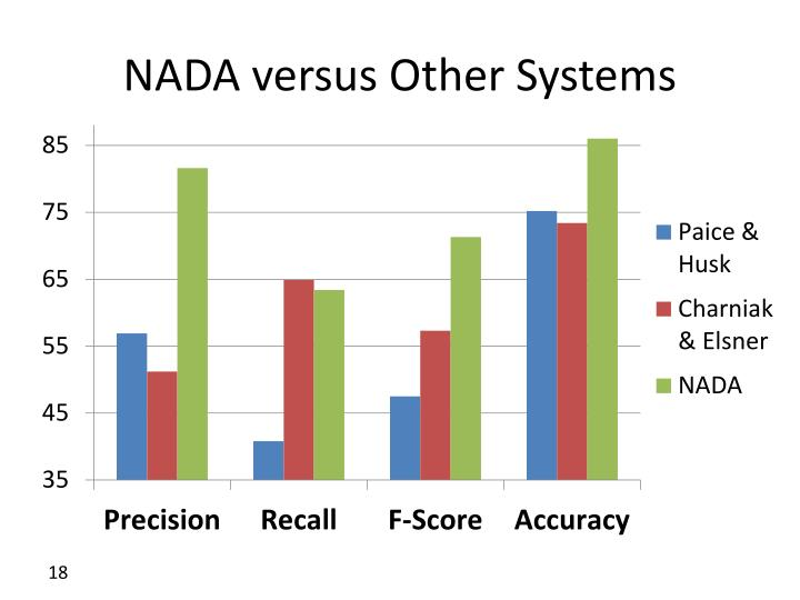 NADA versus Other Systems