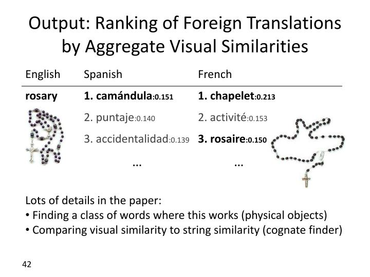 Output: Ranking of Foreign Translations by Aggregate Visual Similarities
