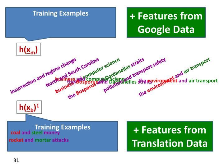 Training Examples