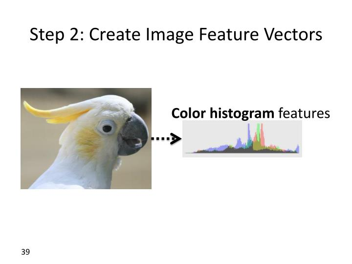 Step 2: Create Image Feature Vectors