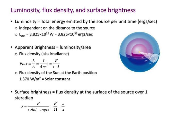 Luminosity, flux density, and surface brightness