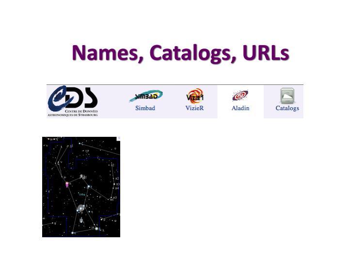 Names, Catalogs, URLs