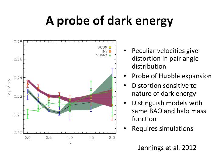 A probe of dark energy