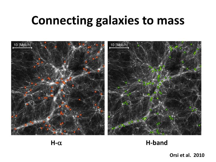 Connecting galaxies to mass