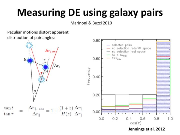 Measuring DE using galaxy pairs