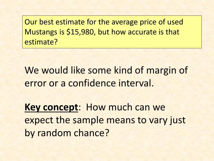 Our best estimate for the average price of used Mustangs is $15,980, but how accurate is that estimate?