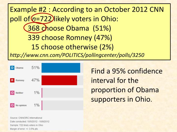Example #2 : According to an October 2012 CNN poll of