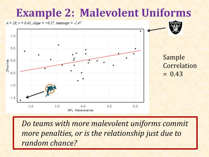 Example 2:  Malevolent Uniforms