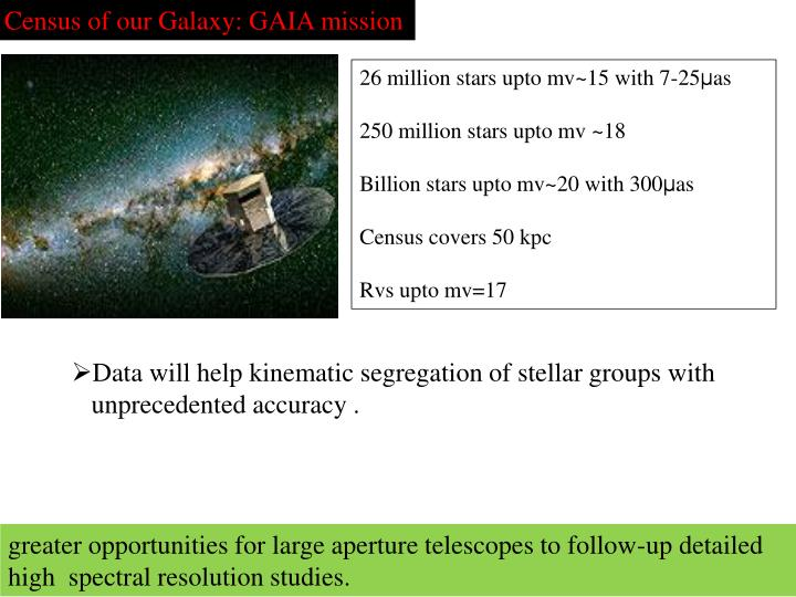 Census of our Galaxy: GAIA