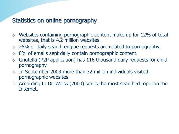 Statistics on online pornography