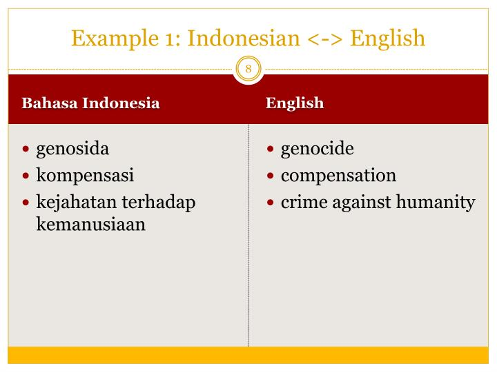 Example 1: Indonesian <-> English