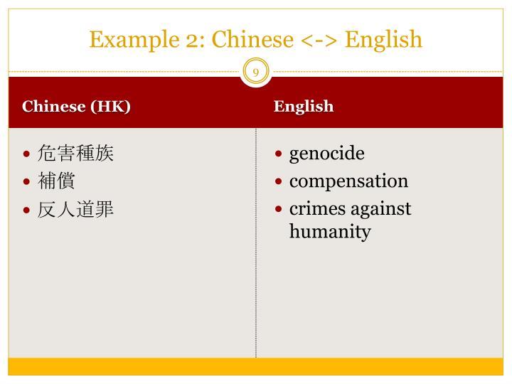 Example 2: Chinese <-> English