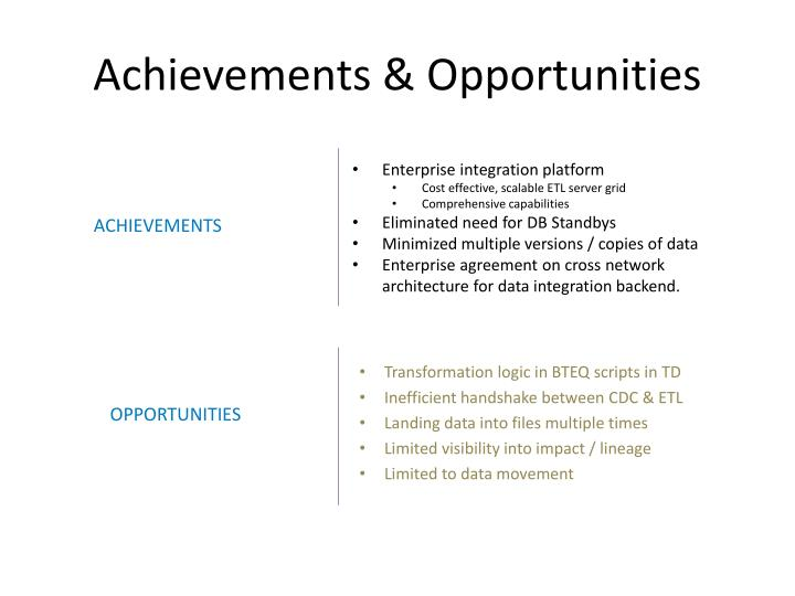 Achievements & Opportunities