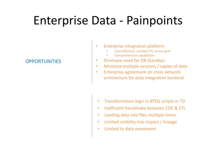 Enterprise Data -