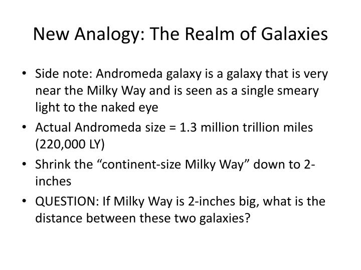 New Analogy: The Realm of Galaxies