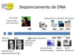 seq enciamento de dna