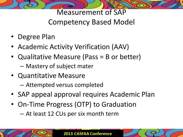 Measurement of SAP