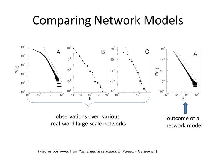 Comparing Network Models