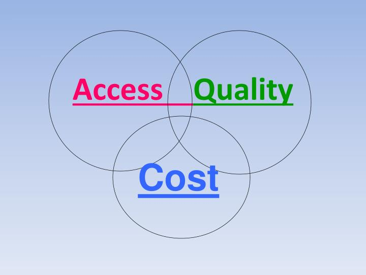 Access quality