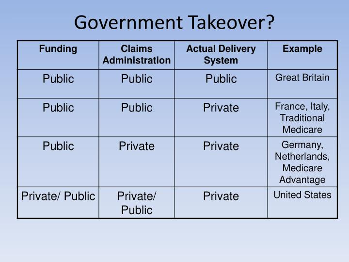 Government Takeover?
