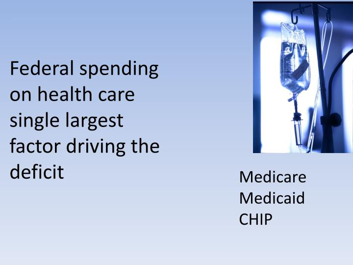Federal spending on health care single largest factor driving the deficit