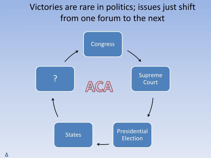 Victories are rare in politics; issues just shift from one forum to the next
