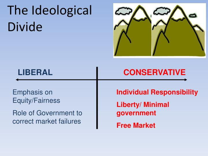 The Ideological Divide
